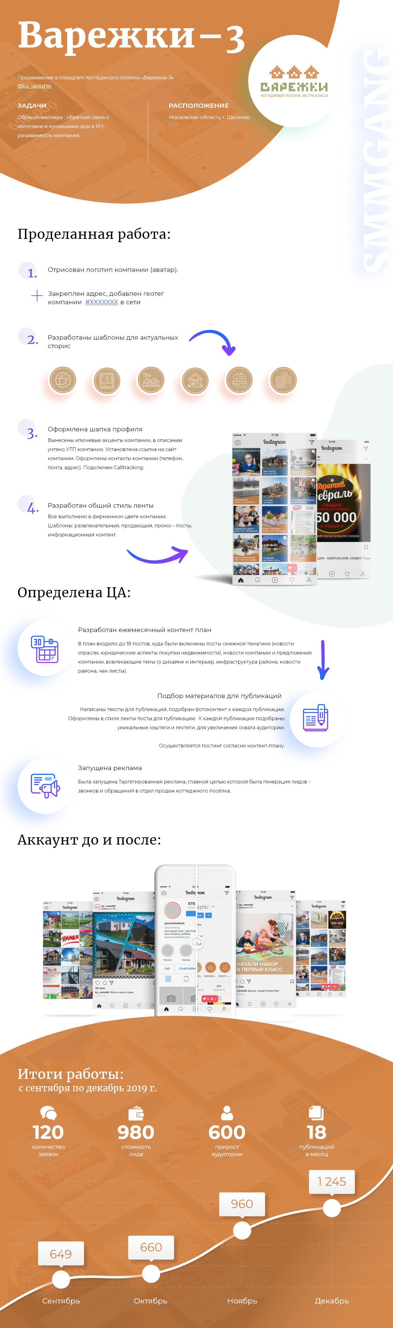 Varezhki | SMMGANG